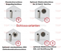 Verschlussvarianten Sicherheitsschrank Stufe A Oslo