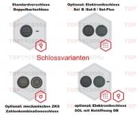 Verschlussvarianten Sicherheitsschrank Stufe B Krefeld